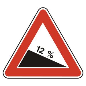 A3a: Nebezpečné klesanie